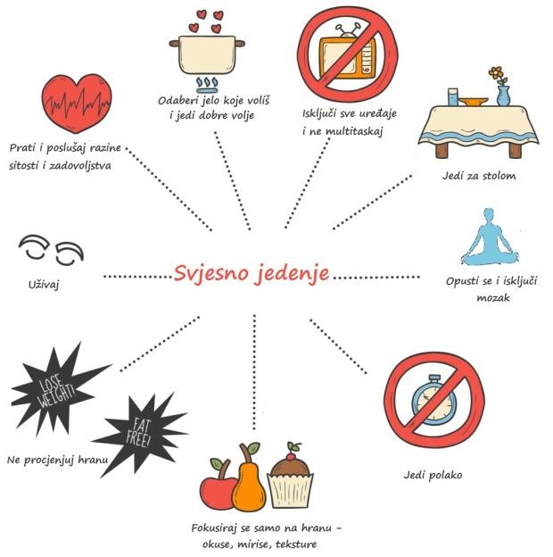 mindful-eating-1024x1024.jpg